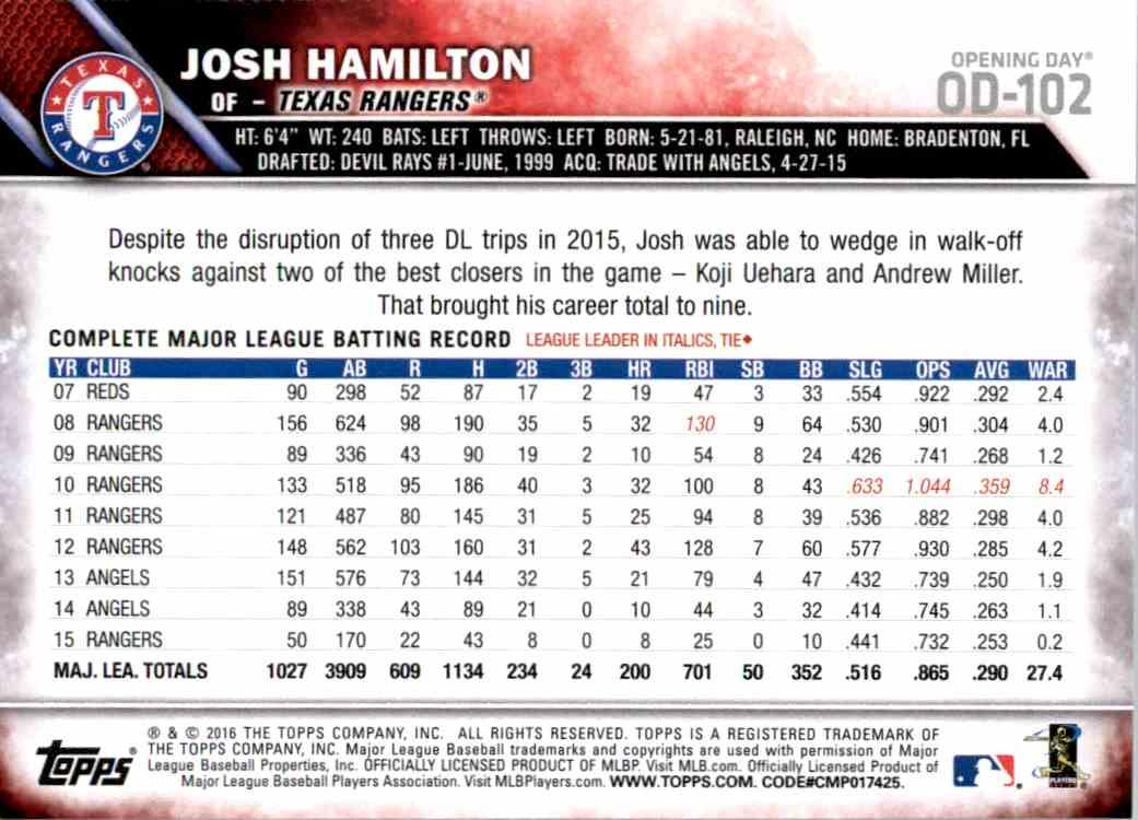 2016 Topps Opening Day Josh Hamilton #OD-102 card back image