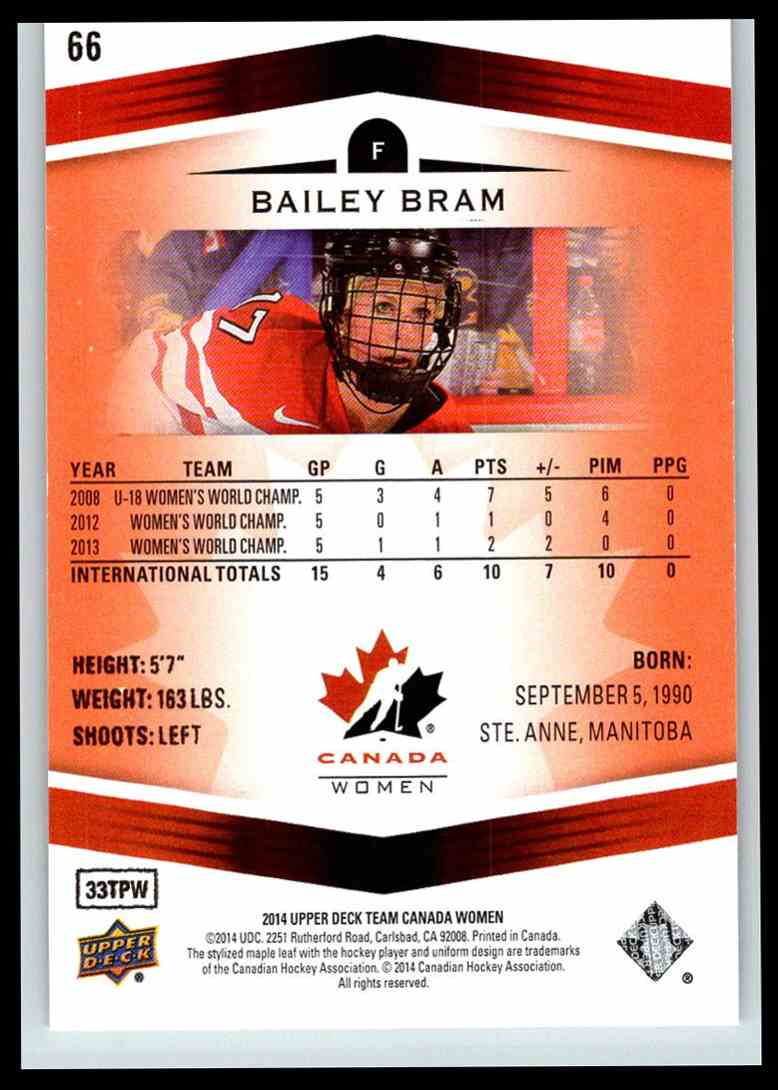 2014-15 Upper Deck Team Canada Juniors Red Bailey Bram #66 card back image