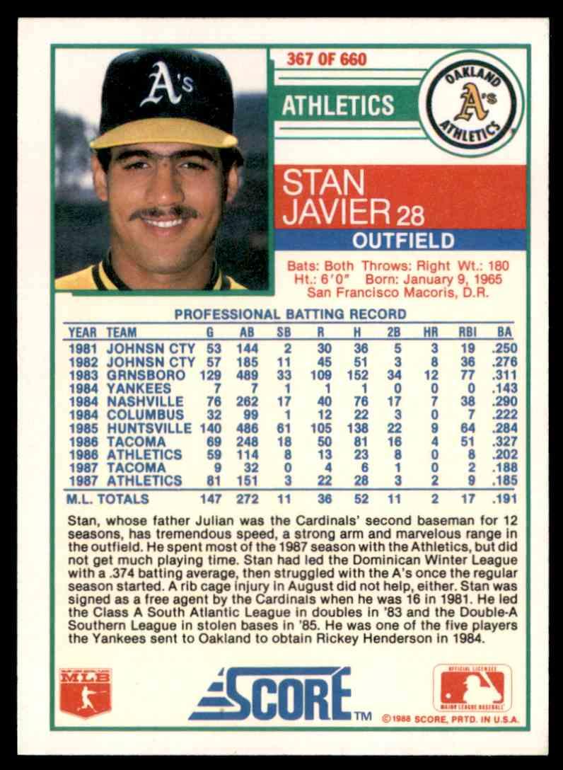 1988 Score Stan Javier #367 card back image