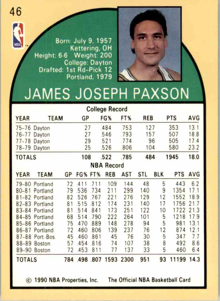 1990 91 NBA Hoops Jim Paxson 46 on Kronozio