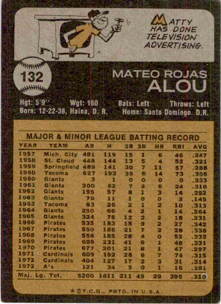 1973 Topps Matty Alou #132 card back image