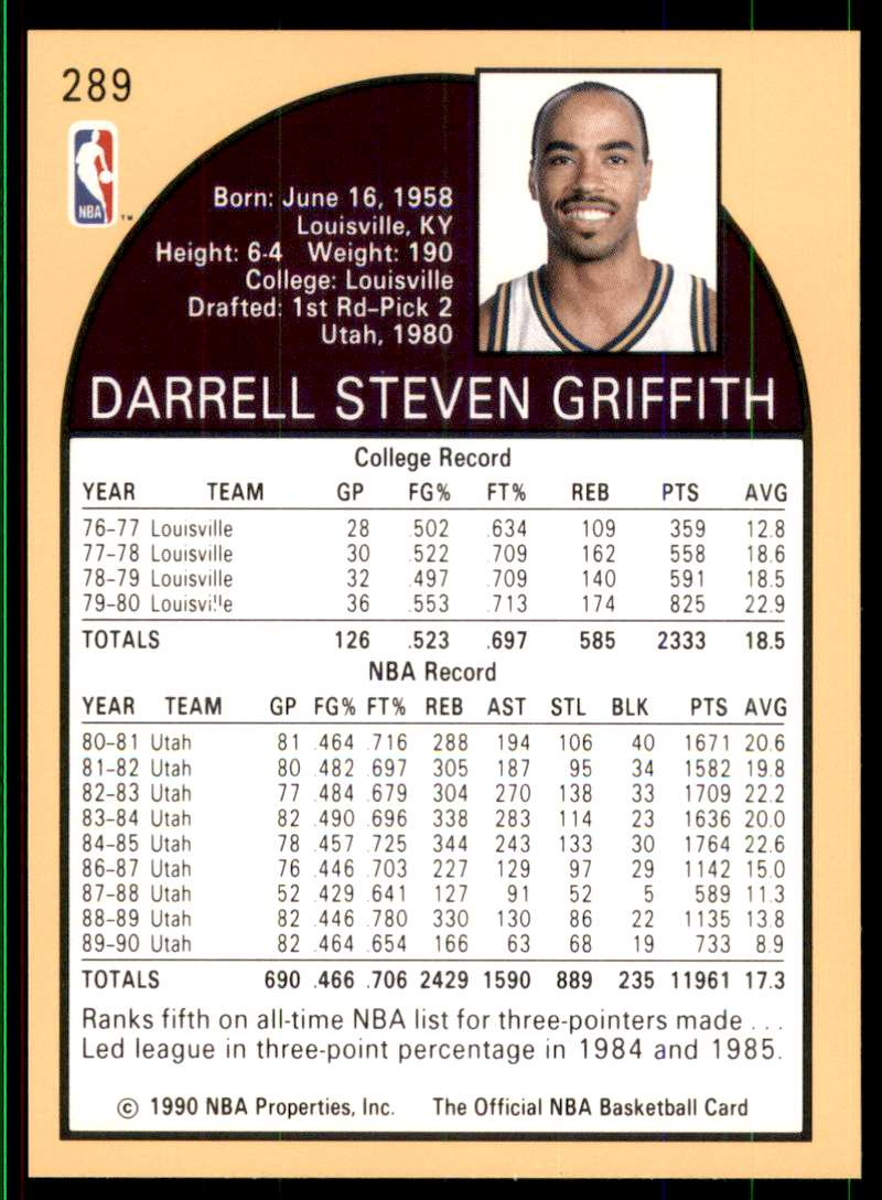 1990-91 Hoops Darrell Griffith #289 card back image