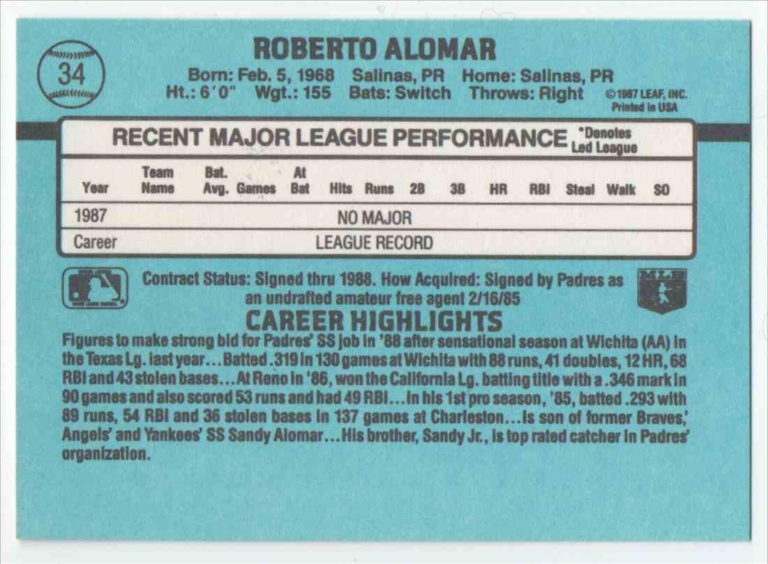 1988 Donruss Roberto Alomar #34 card back image