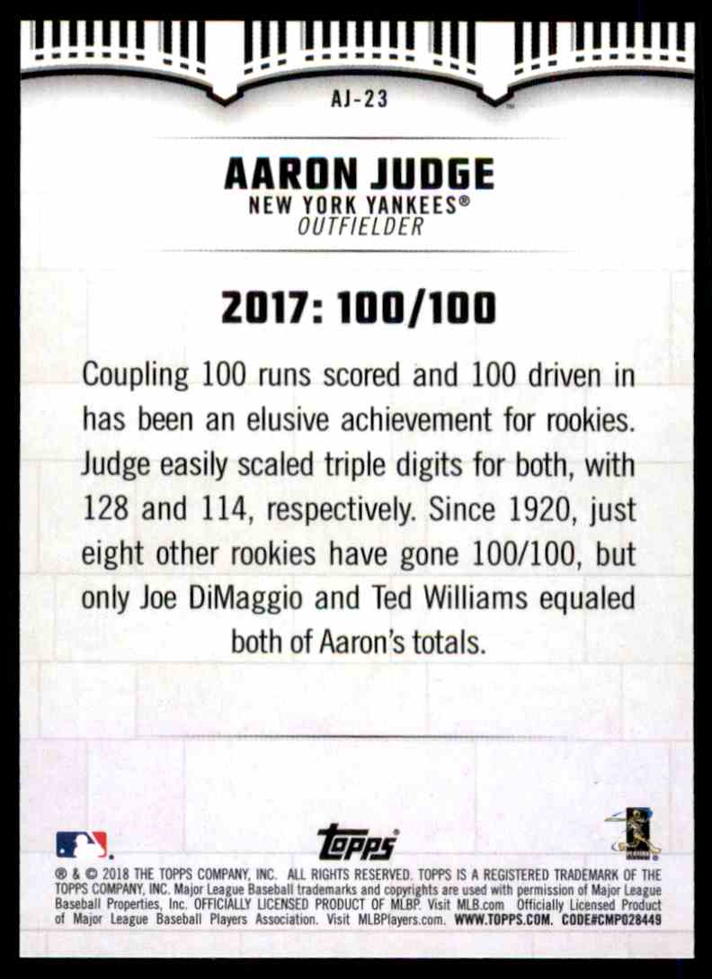 2018 Topps Aaron Judge #AJ-23 card back image