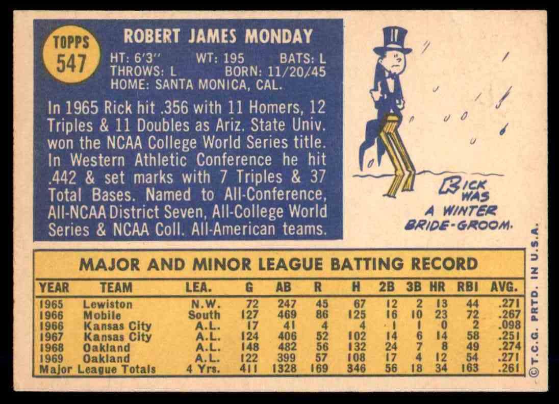 1970 Topps Rick Monday #547 card back image