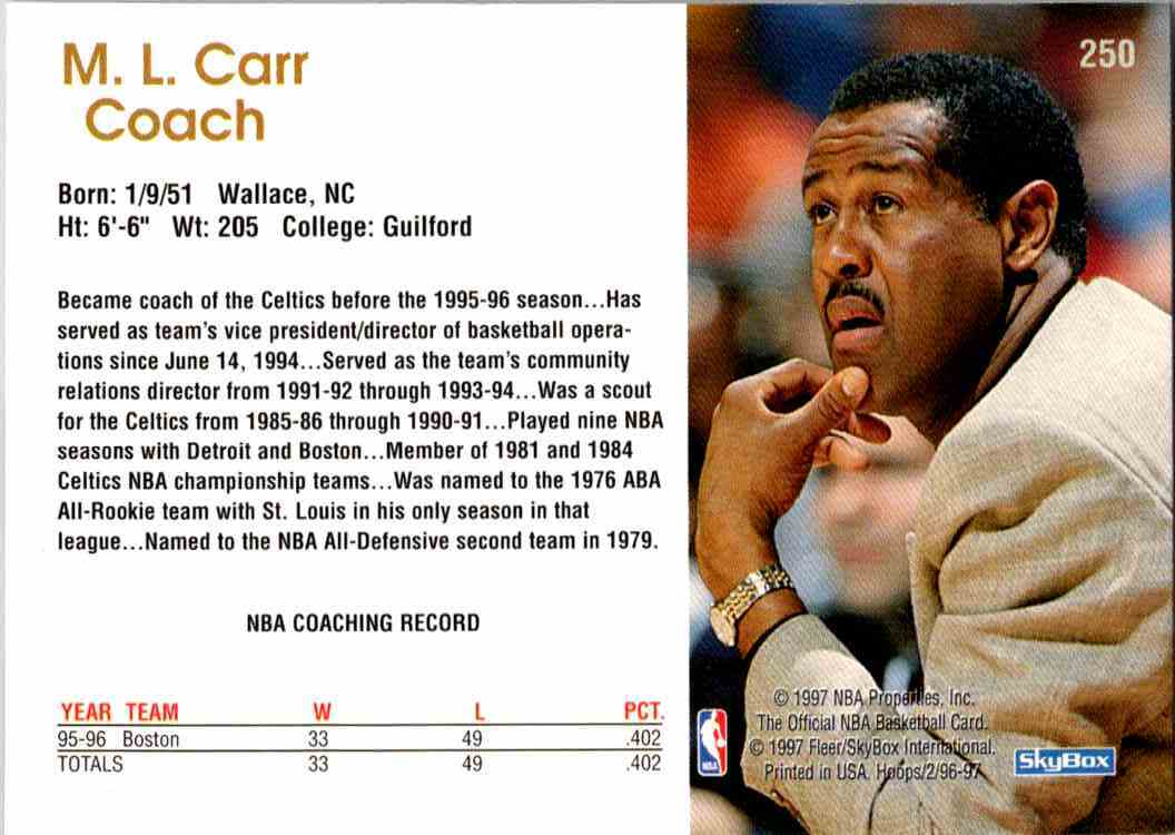1997-98 NBA Hoops M.L. Carr #250 card back image