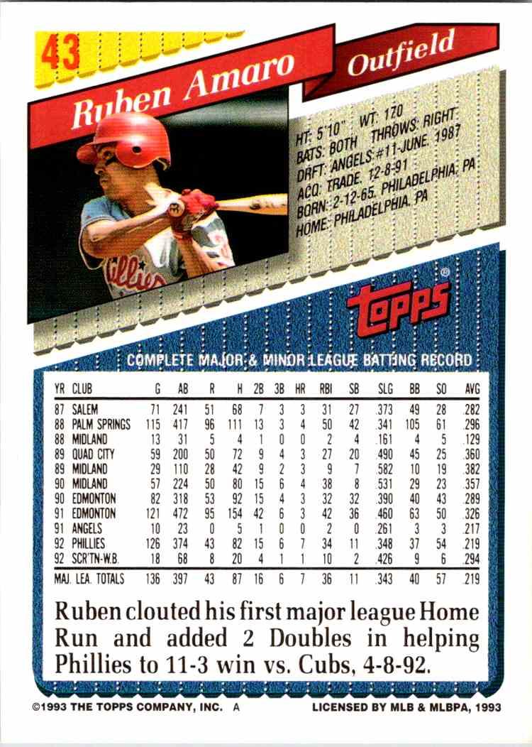 1993 Topps MLB Ruben Amaro #43 card back image
