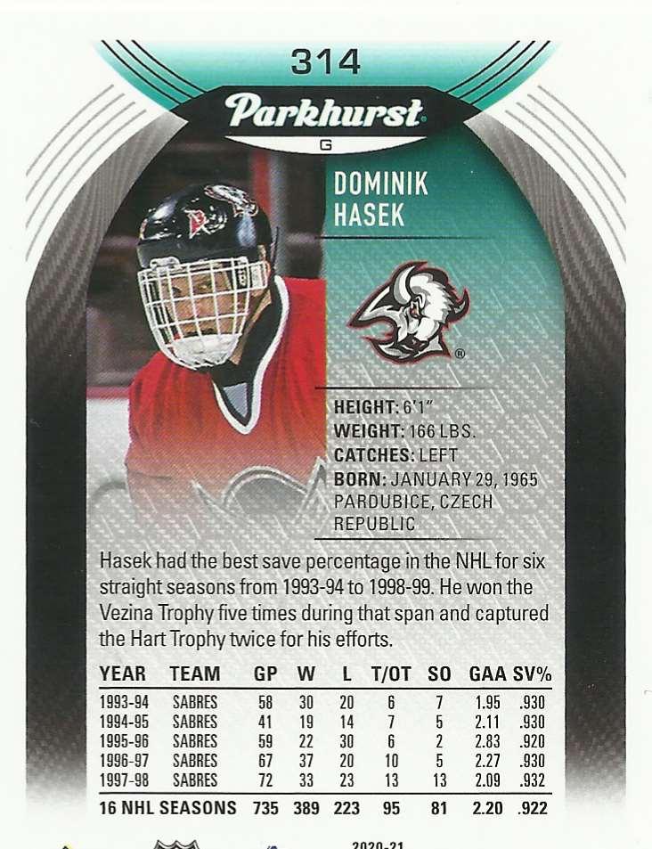 2020-21 Parkhurst Dominik Hasek #314 card back image