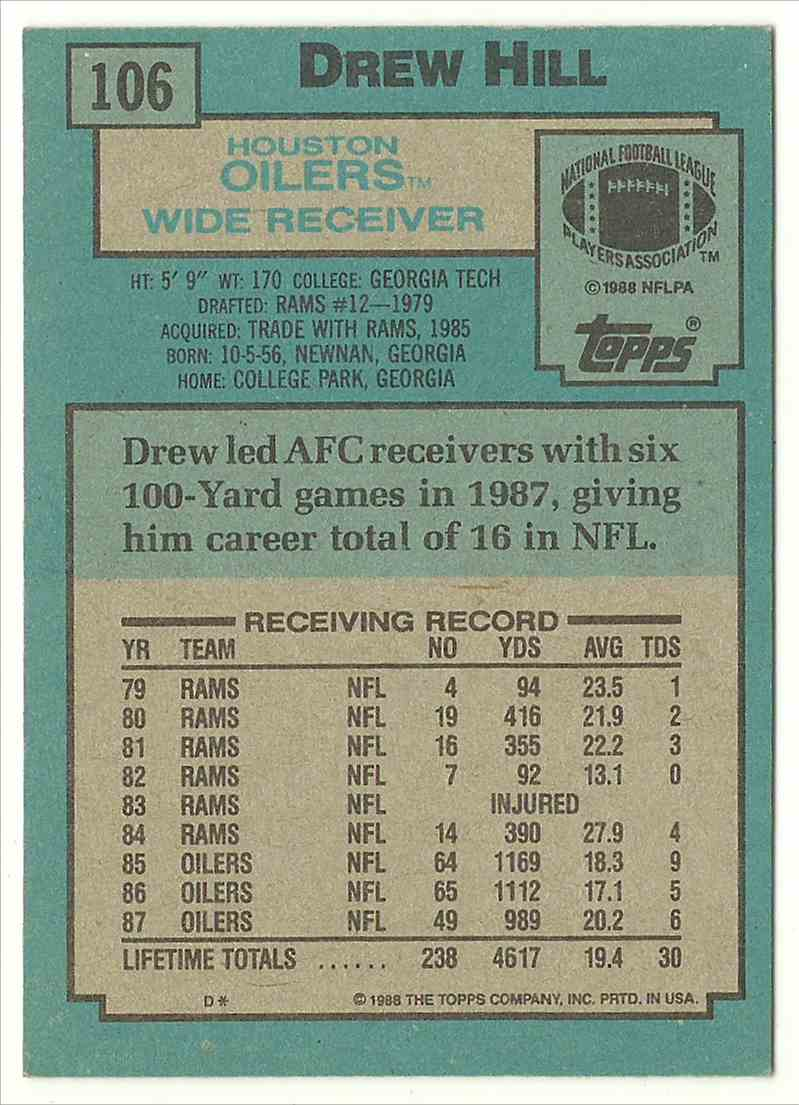 1988 Topps Drew Hill #106 card back image