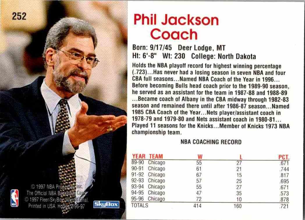 1997-98 NBA Hoops Phil Jackson #252 card back image