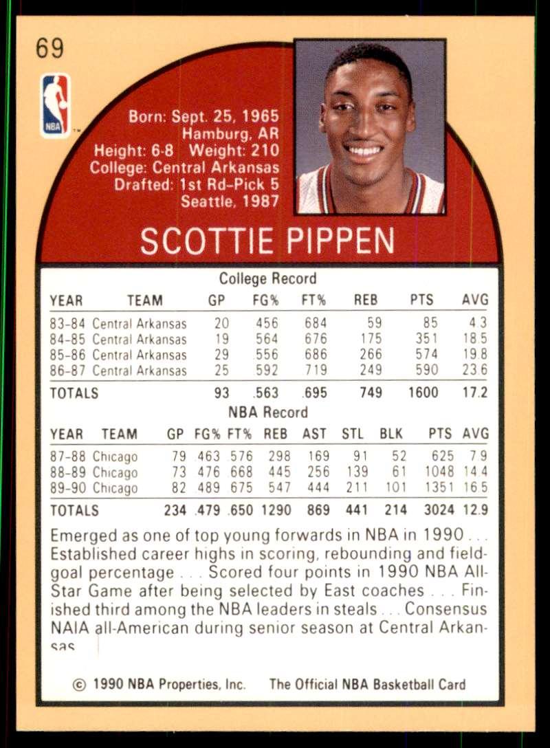1990-91 Hoops Scottie Pippen #69 card back image