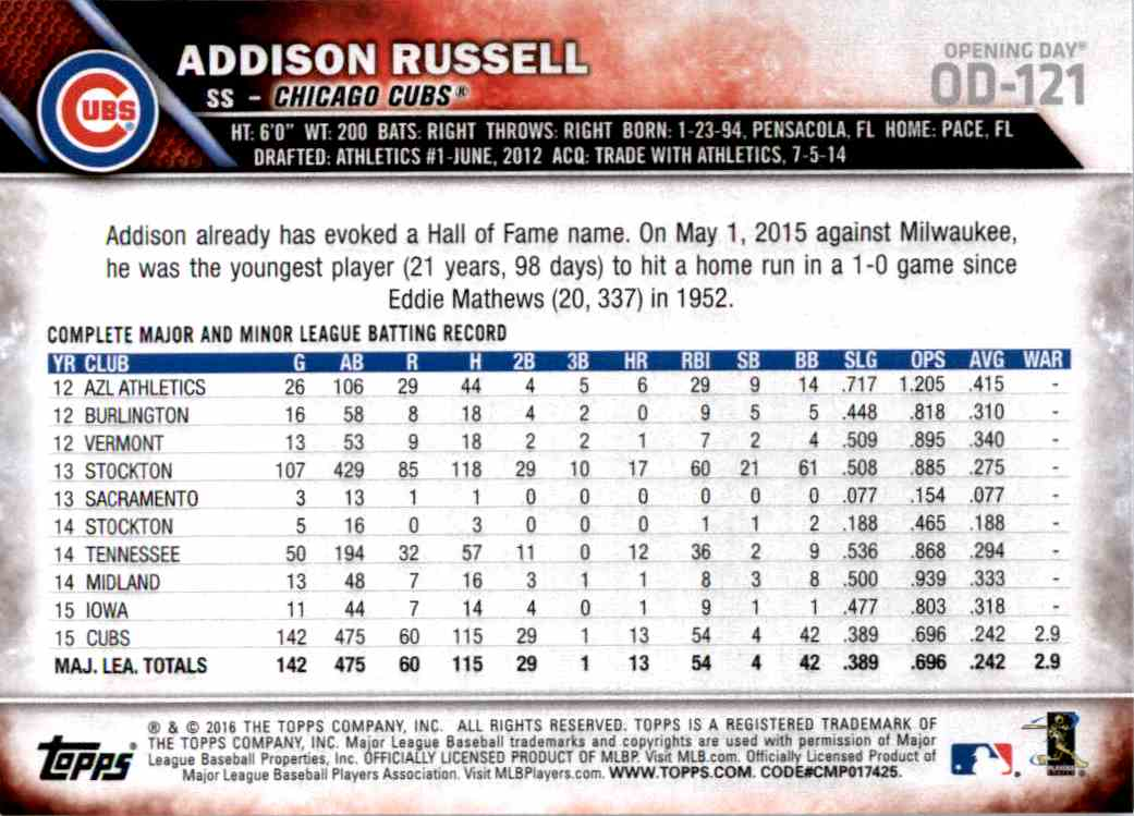 2016 Topps Opening Day Addison Russell FS #OD-121 card back image