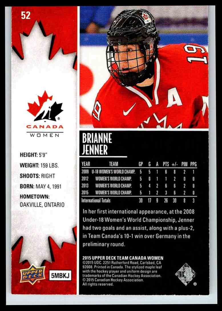 2015-16 Upper Deck Team Canada Juniors Exclusives Red Brianne Jenner #52 card back image