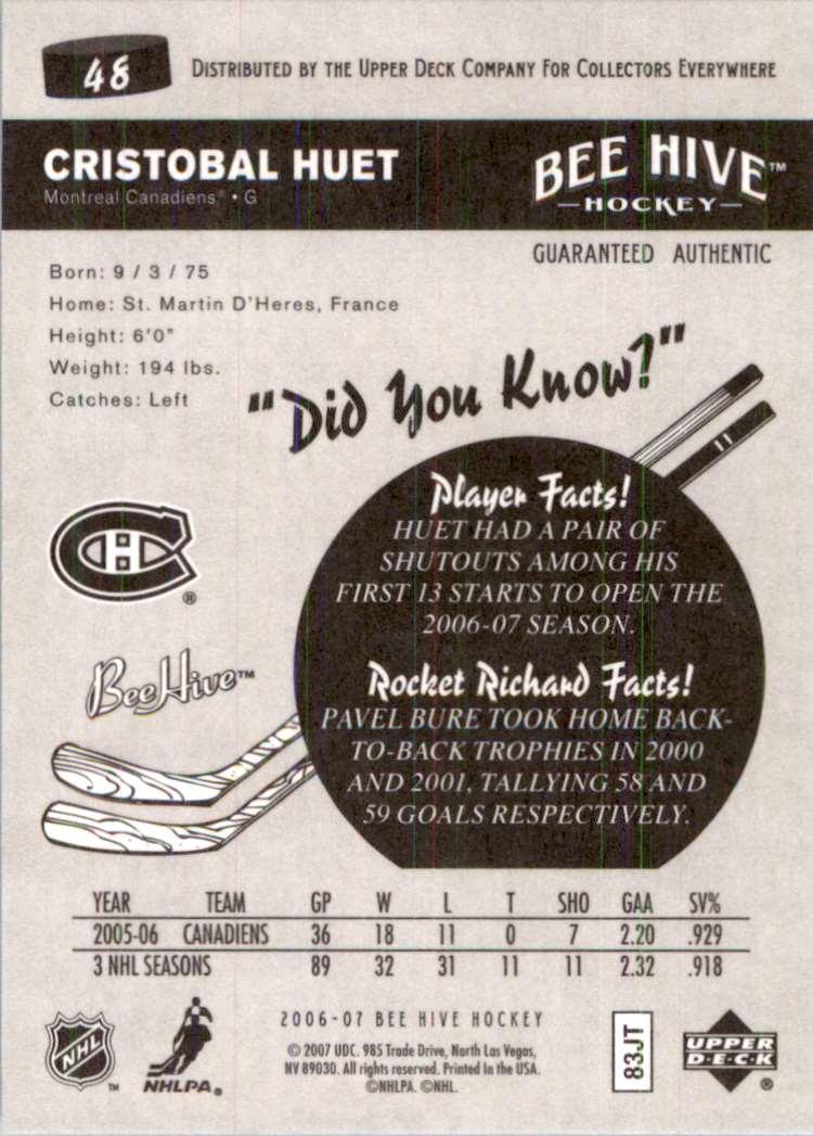 2006-07 Upper Deck Beehive Cristobal Huet #48 card back image