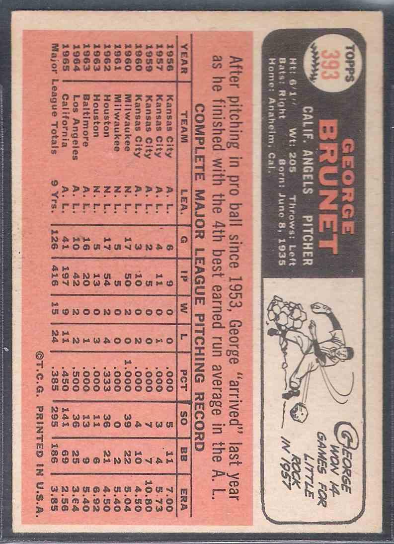 1966 Topps George Brunet #393 card back image