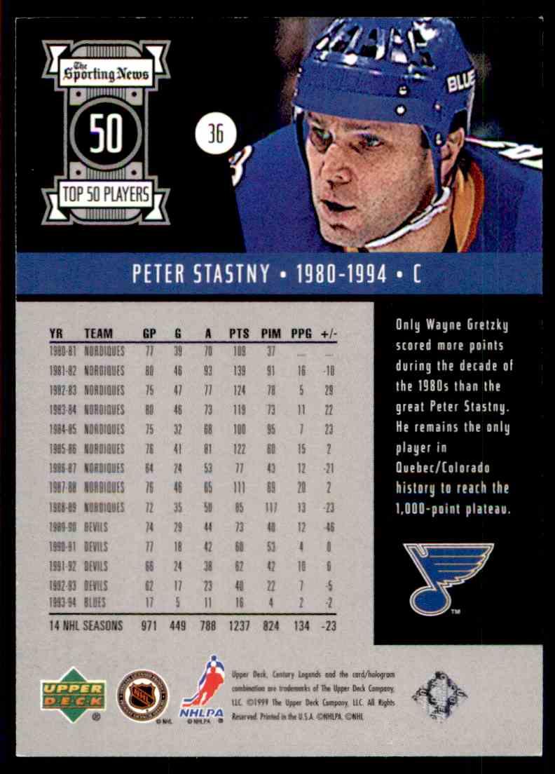 1999-00 Upper Deck Century Legends Peter Stastny #36 card back image
