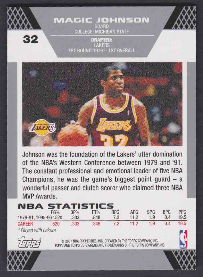 2007-08 Topps Co-Signers Magic Johnson #32 card back image
