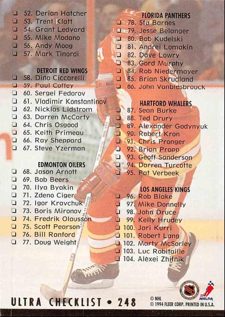 1994-95 Ultra Checklist #248 card back image
