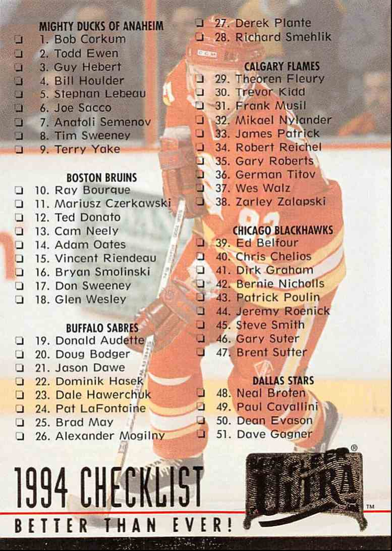1994-95 Ultra Checklist #248 card front image