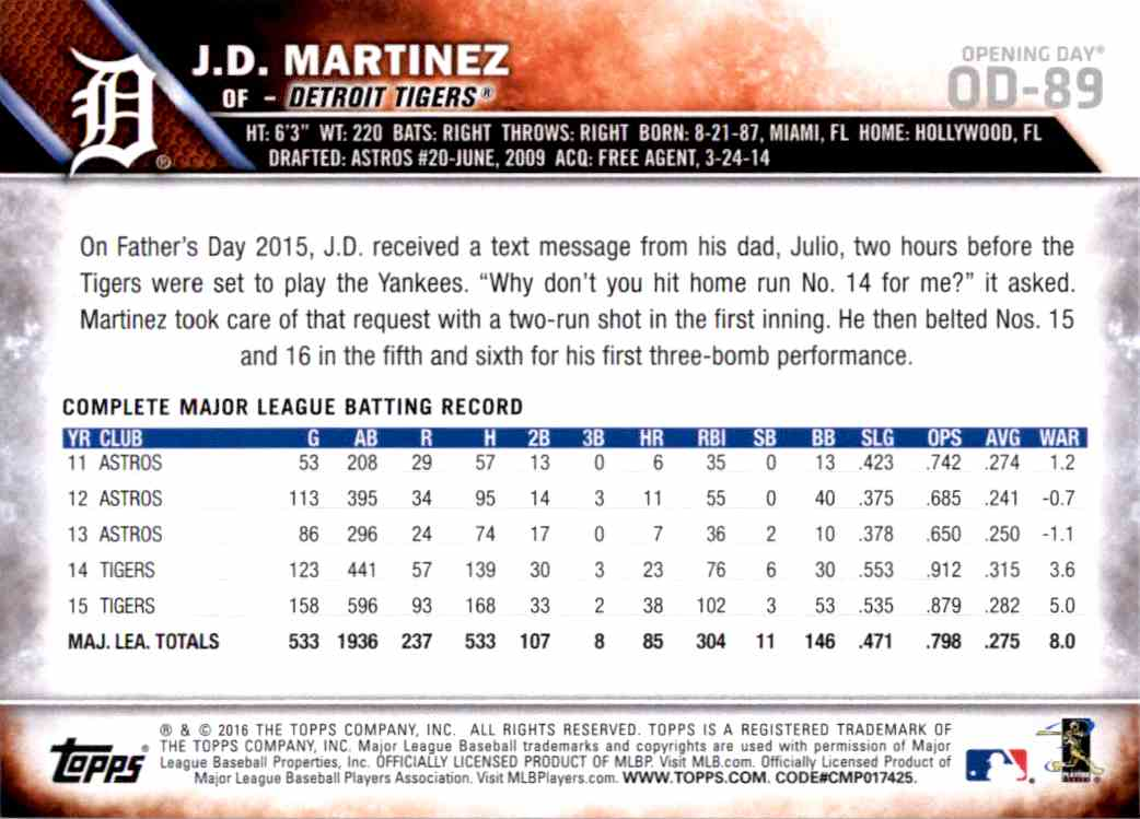 2016 Topps Opening Day J.D. Martinez #OD-89 card back image