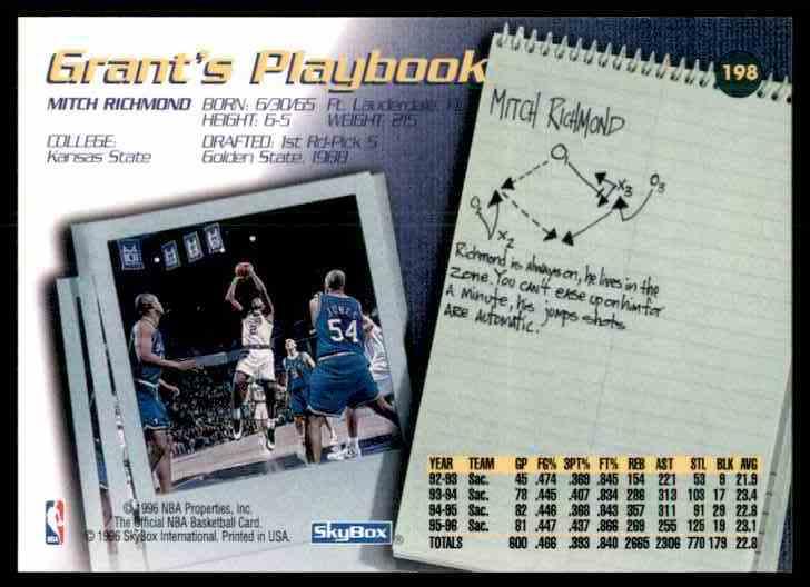 1996-97 Hoops Mitch Richmond Pla #198 card back image