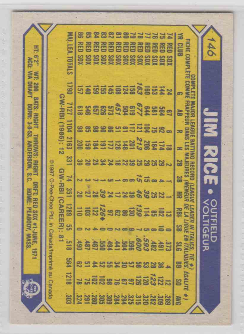 1987 O-Pee-Chee Jim Rice #146 card back image