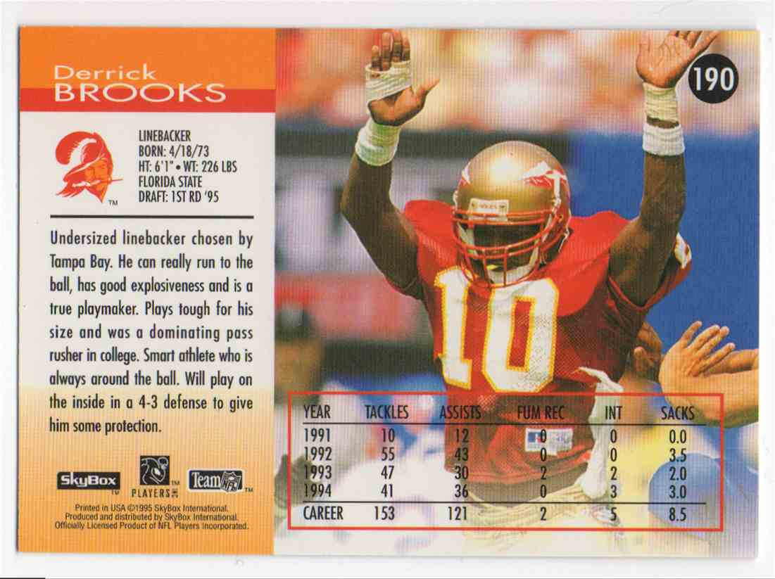 1995 Skybox Impact Derrick Brooks #190 card back image