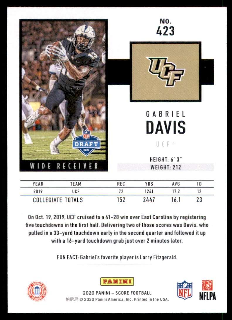 2020 Score Gabriel Davis RC #423 card back image