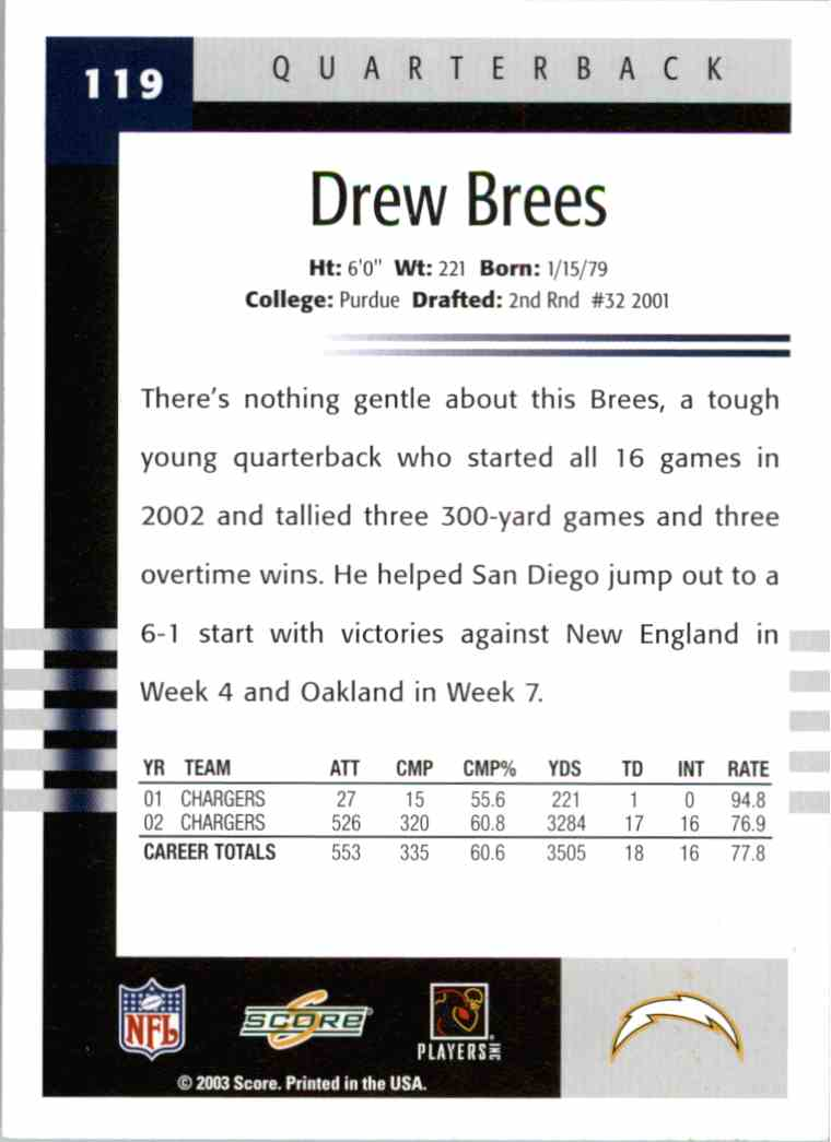 2003 Score Drew Brees #119 card back image
