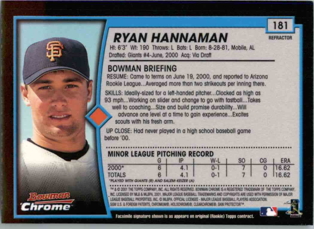 2001 Bowman Chrome Ryan Hannaman #181 card back image