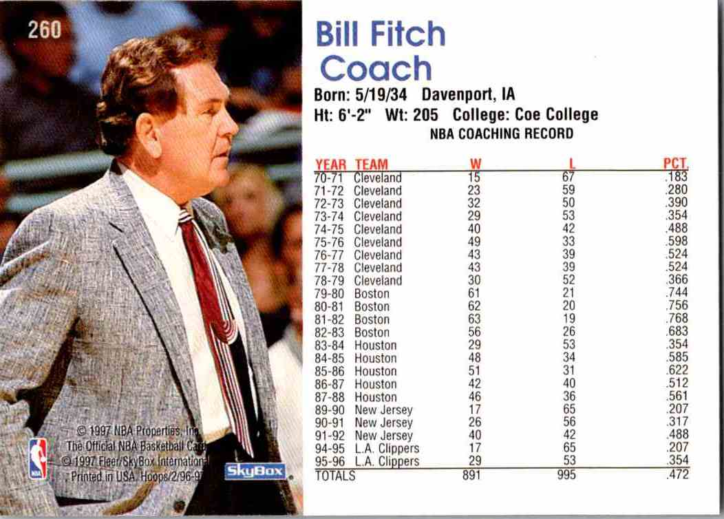 1997-98 NBA Hoops Bill Fitch #260 card back image