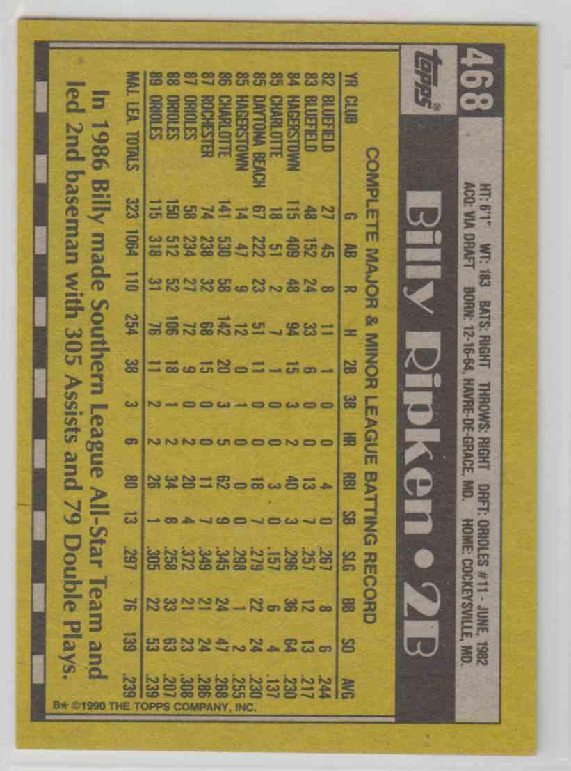 1990 Topps Base Billy Ripken #468 card back image