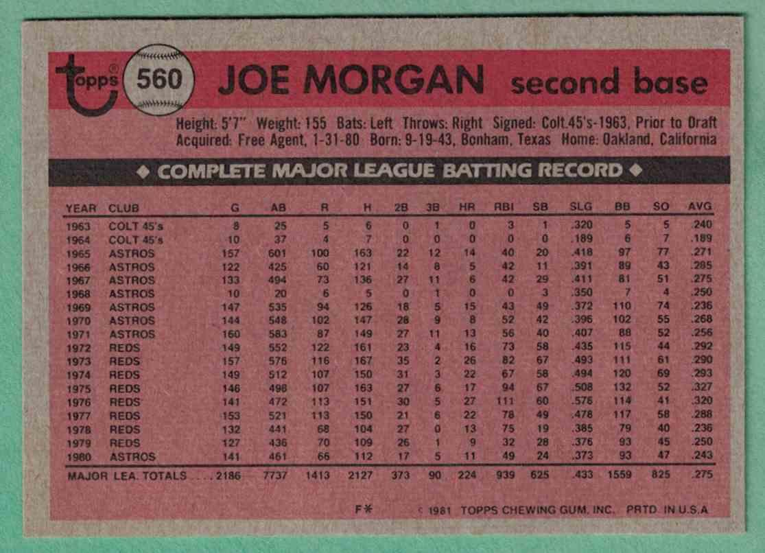 1981 Topps Joe Morgan NM-MT #560 card back image
