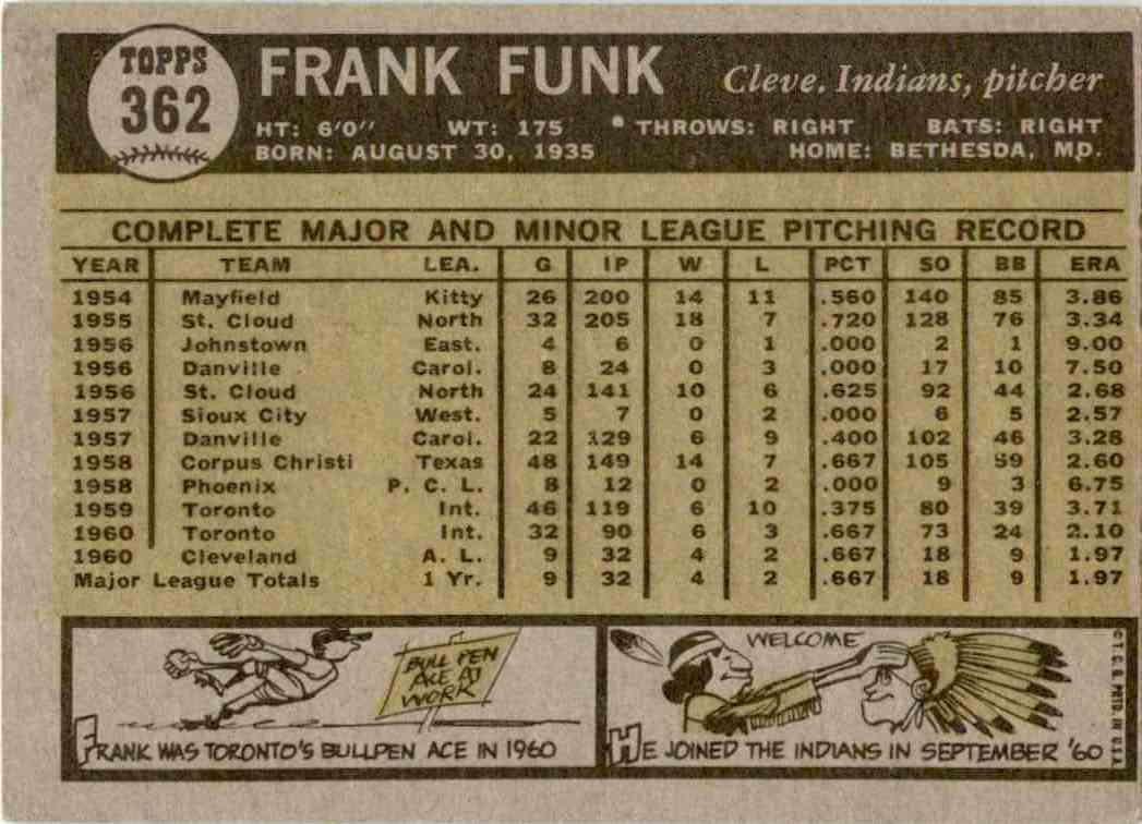 1961 Topps Frank Funk #362 card back image