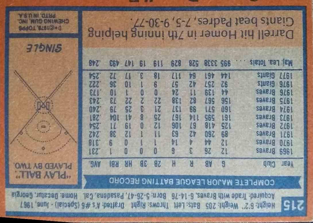 1978 Topps Darrell Evans #215 card back image