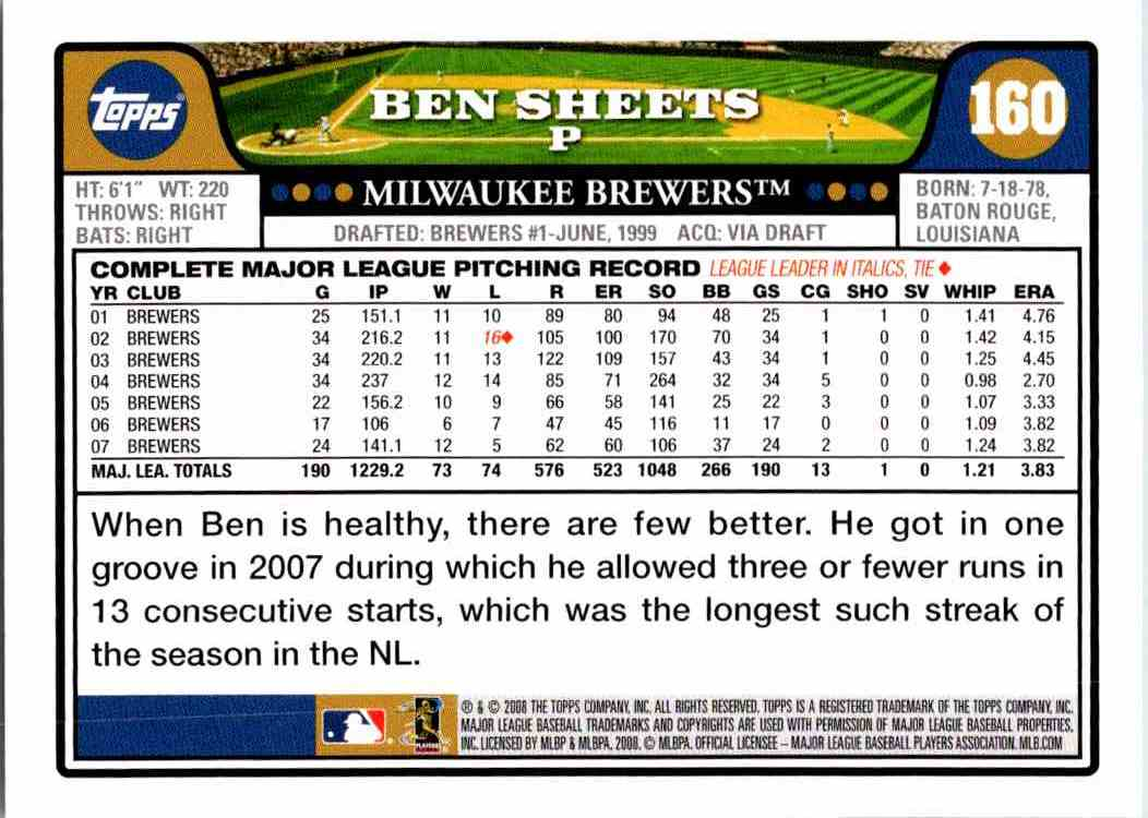 2008 Topps Ben Sheets #160 card back image