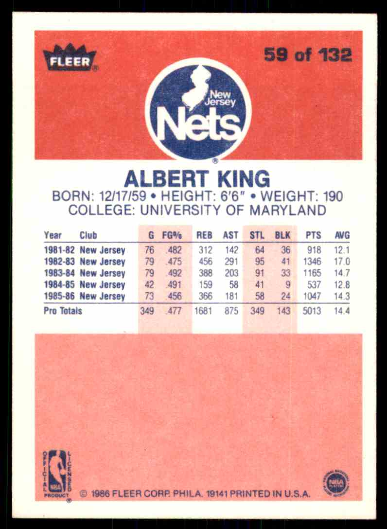 1986-87 Fleer Albert King-1 #59 OF 132 card back image