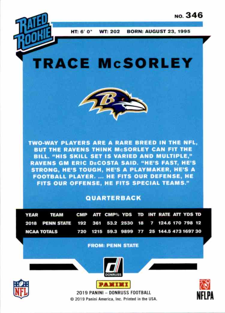 2019 Panini Donruss Rated Rookie Trace McSorley #346 card back image