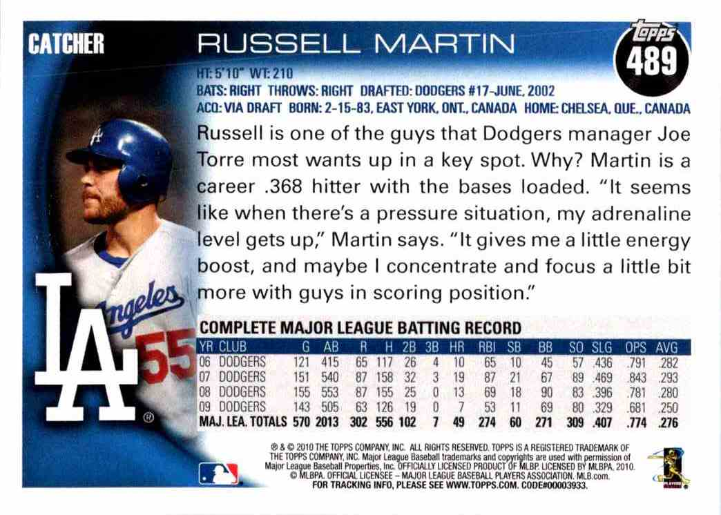 2010 Topps Russell Martin #489 card back image