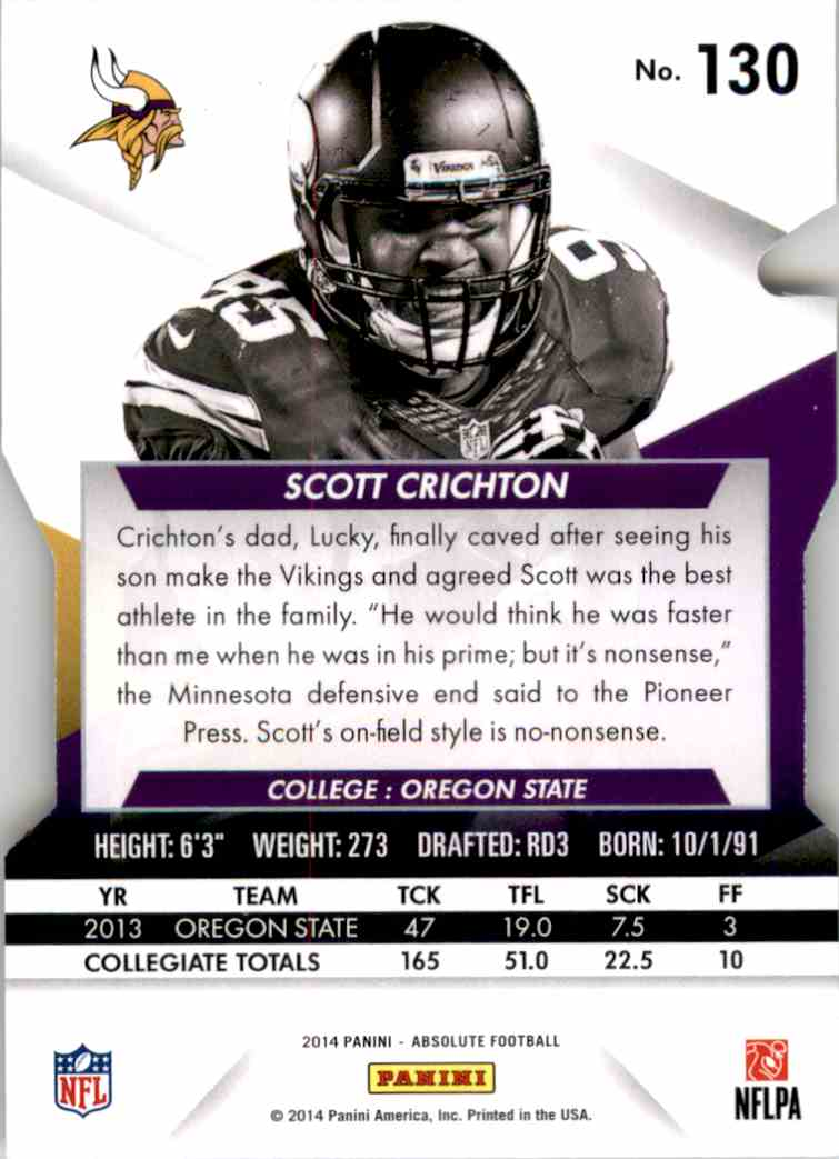 2014 Absolute Retail Scott Crichton RC #130 card back image
