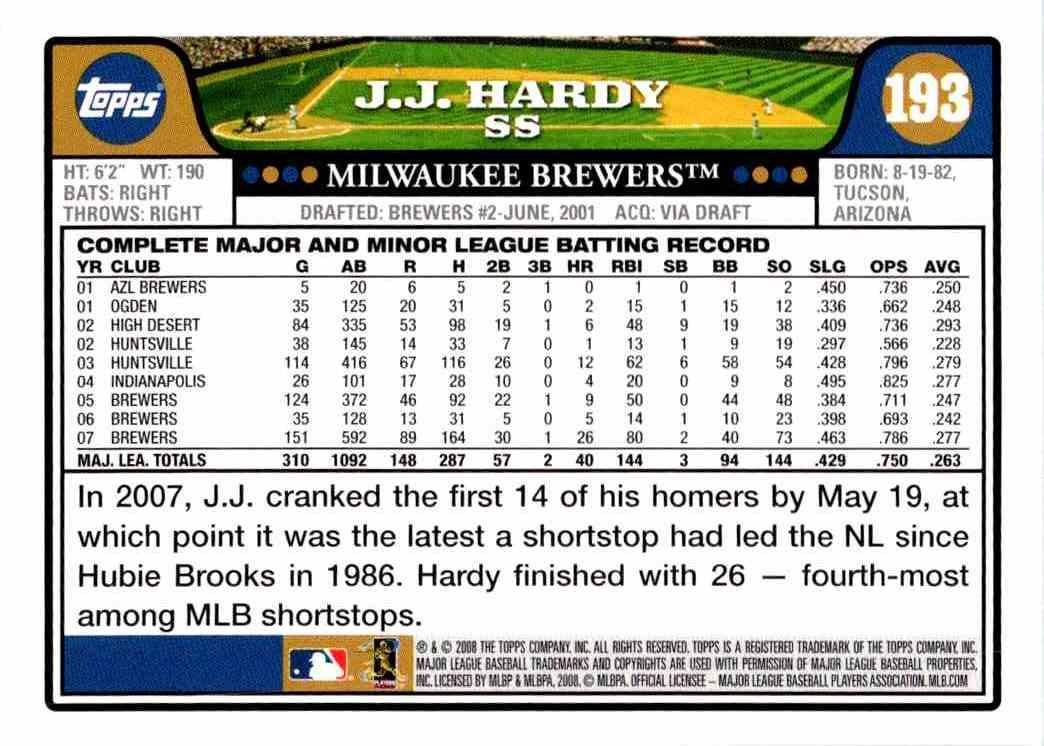 2008 Topps J.J. Hardy #193 card back image