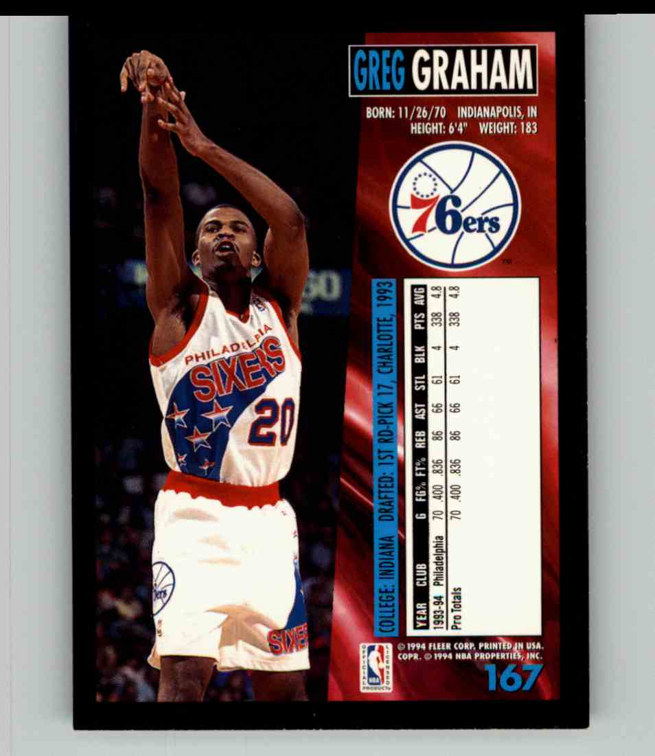 1994-95 Fleer Greg Graham #167 card back image