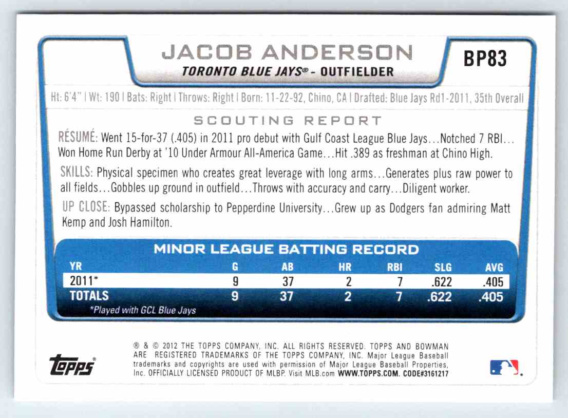 2012 Bowman Prospects Jacob Anderson #BP83 card back image