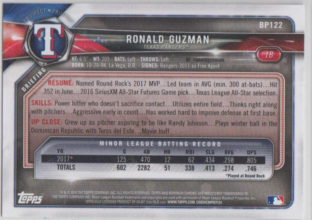 2018 Bowman Prospects Ronald Guzman #BP122 card back image