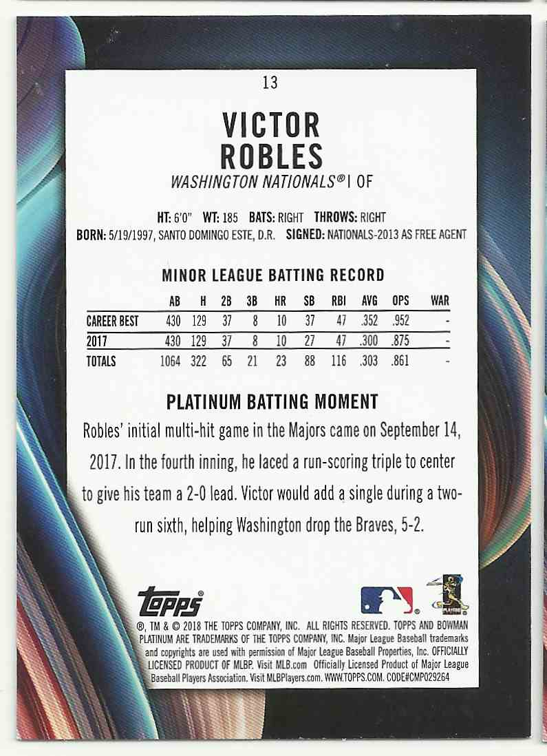2018 Bowman Platinum Victor Robles #13 card back image