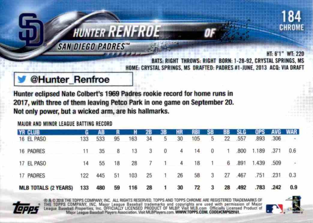 2018 Topps Chrome Hunter Renfroe #184 card back image