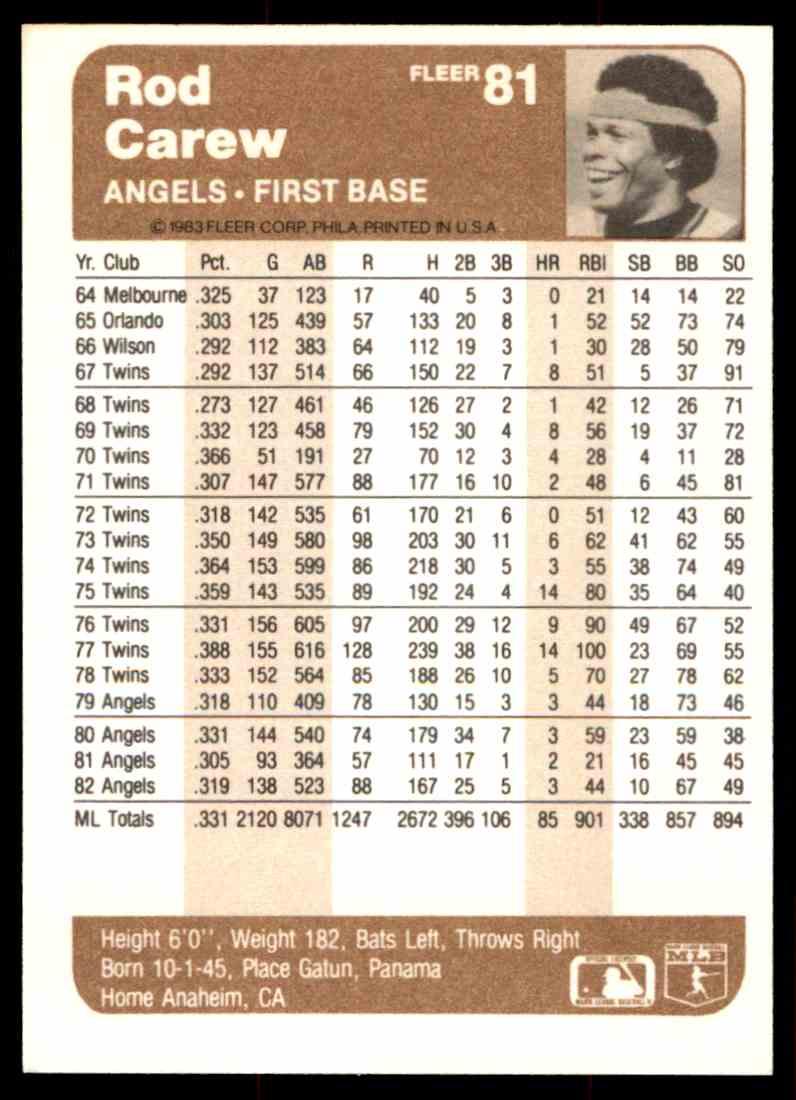 1983 Fleer Rod Carew #81 card back image