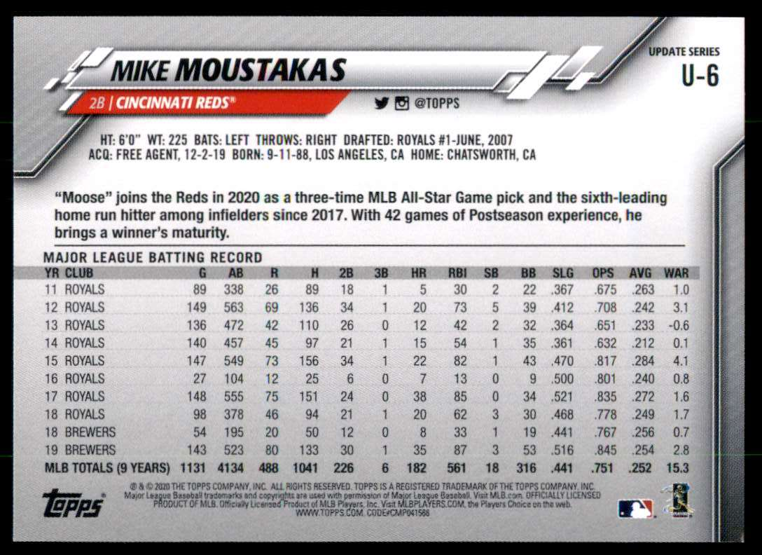 2020 Topps Update Mike Moustakas #U-6 card back image