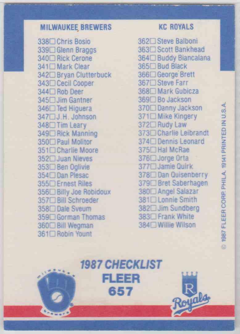 1987 Fleer Checklist #657 on Kronozio