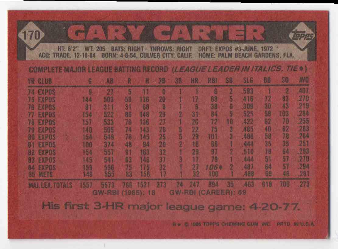 1986 Topps Gary Carter #170 card back image